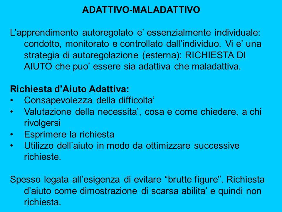 ADATTIVO-MALADATTIVO L'apprendimento autoregolato e' essenzialmente individuale: condotto, monitorato e controllato dall'individuo.