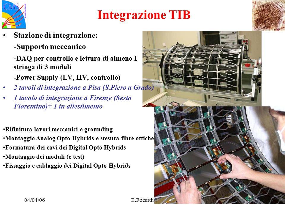 04/04/06E.Focardi12 Integrazione TIB Rifinitura lavori meccanici e grounding Montaggio Analog Opto Hybrids e stesura fibre ottiche Formatura dei cavi dei Digital Opto Hybrids Montaggio dei moduli (e test) Fissaggio e cablaggio dei Digital Opto Hybrids Stazione di integrazione: -Supporto meccanico - DAQ per controllo e lettura di almeno 1 stringa di 3 moduli -Power Supply (LV, HV, controllo) 2 tavoli di integrazione a Pisa (S.Piero a Grado) 1 tavolo di integrazione a Firenze (Sesto Fiorentino)+ 1 in allestimento