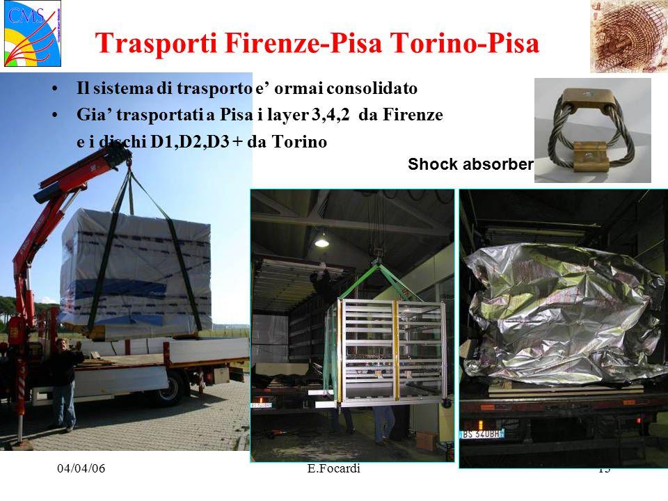 04/04/06E.Focardi13 Trasporti Firenze-Pisa Torino-Pisa Shock absorber Il sistema di trasporto e' ormai consolidato Gia' trasportati a Pisa i layer 3,4,2 da Firenze e i dischi D1,D2,D3 + da Torino