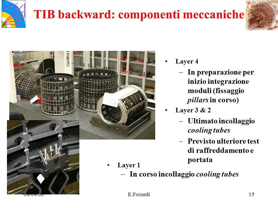 04/04/06E.Focardi15 TIB backward: componenti meccaniche Layer 4 –In preparazione per inizio integrazione moduli (fissaggio pillars in corso) Layer 3 & 2 –Ultimato incollaggio cooling tubes –Previsto ulteriore test di raffreddamento e portata Layer 1 –In corso incollaggio cooling tubes