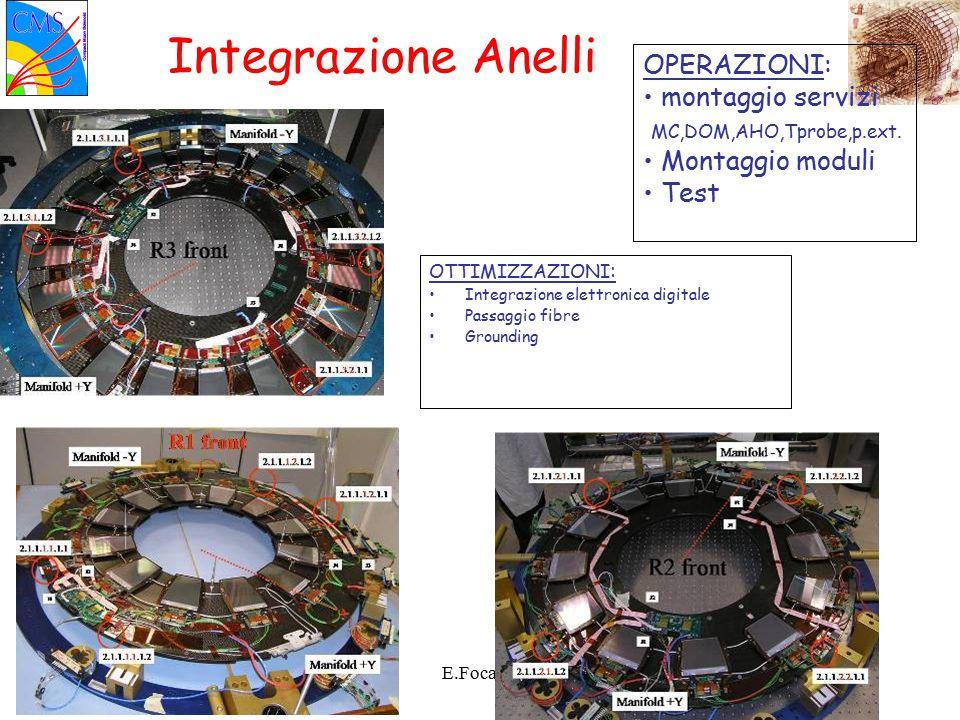04/04/06E.Focardi17 OTTIMIZZAZIONI : Integrazione elettronica digitale Passaggio fibre Grounding Integrazione Anelli OPERAZIONI: montaggio servizi MC,DOM,AHO,Tprobe,p.ext.