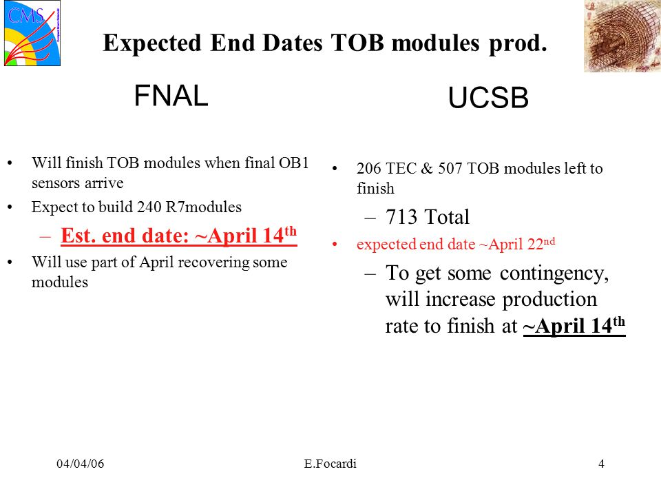04/04/06E.Focardi4 Expected End Dates TOB modules prod.