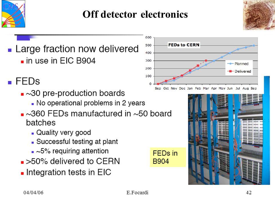 04/04/06E.Focardi42 Off detector electronics