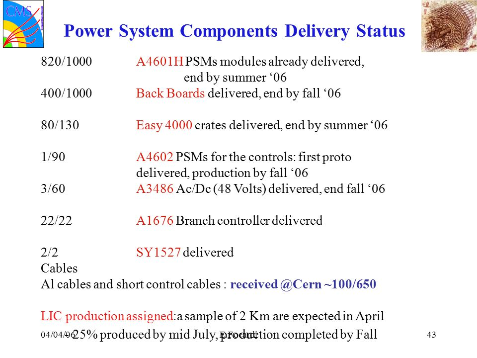 04/04/06E.Focardi43 Power System Components Delivery Status 820/1000A4601H PSMs modules already delivered, end by summer '06 400/1000Back Boards deliv