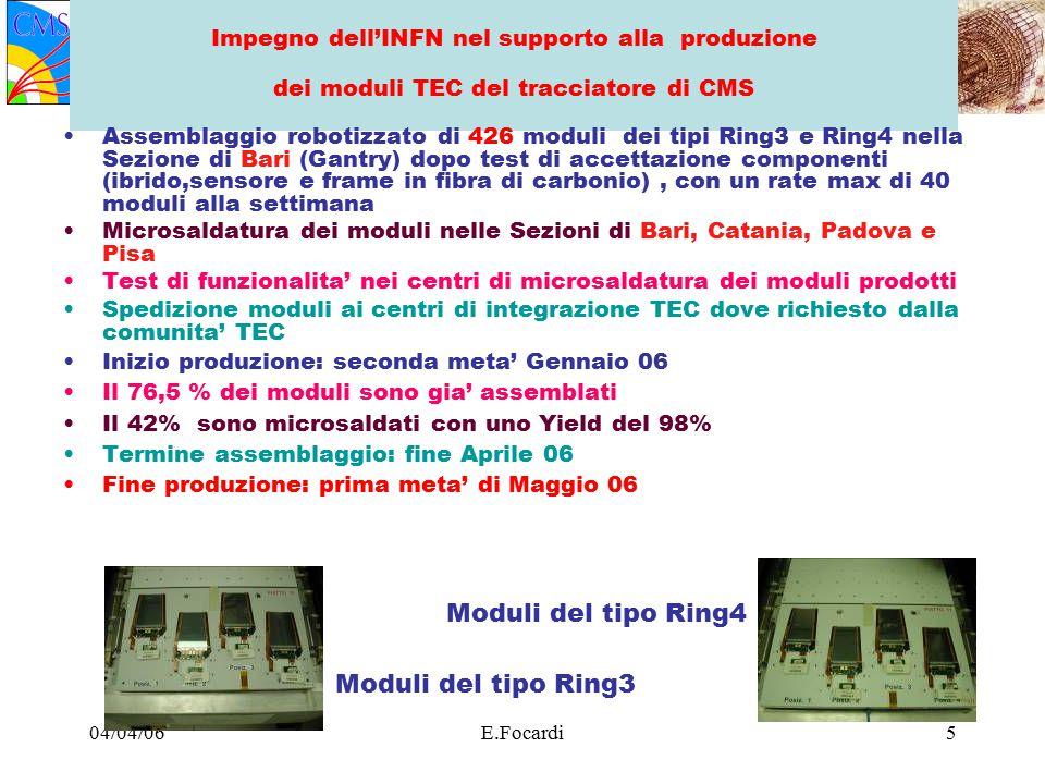 04/04/06E.Focardi16 Dischi Interni Ring 3 Disco ultimato a Torino e pronto per il transporto Ring 1Ring 2