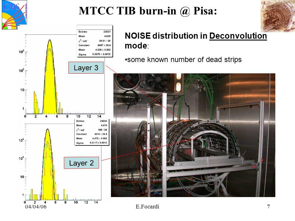 04/04/06E.Focardi8 TIB(MTCC) integration @ Pisa MTCC TIB integration was done at S.Piero using the final cradle, insertion machine.