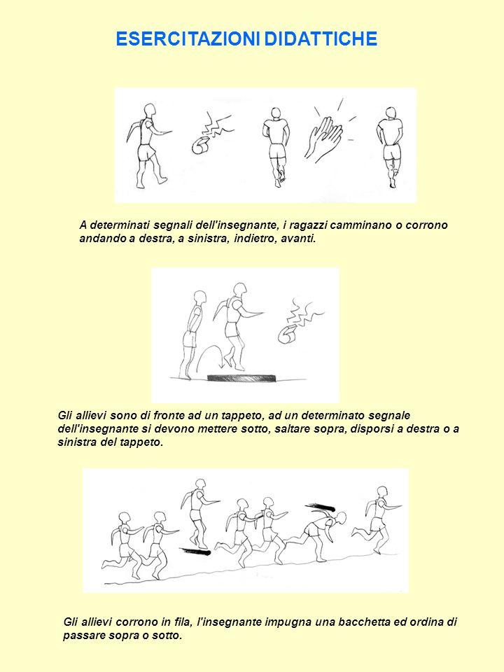 ESERCIZI PER L'ORIENTAMENTO E LA FUNZIONE SPAZIALE: Esercizi impostati sulla corsa: -Corsa avanti, dietro- laterale.