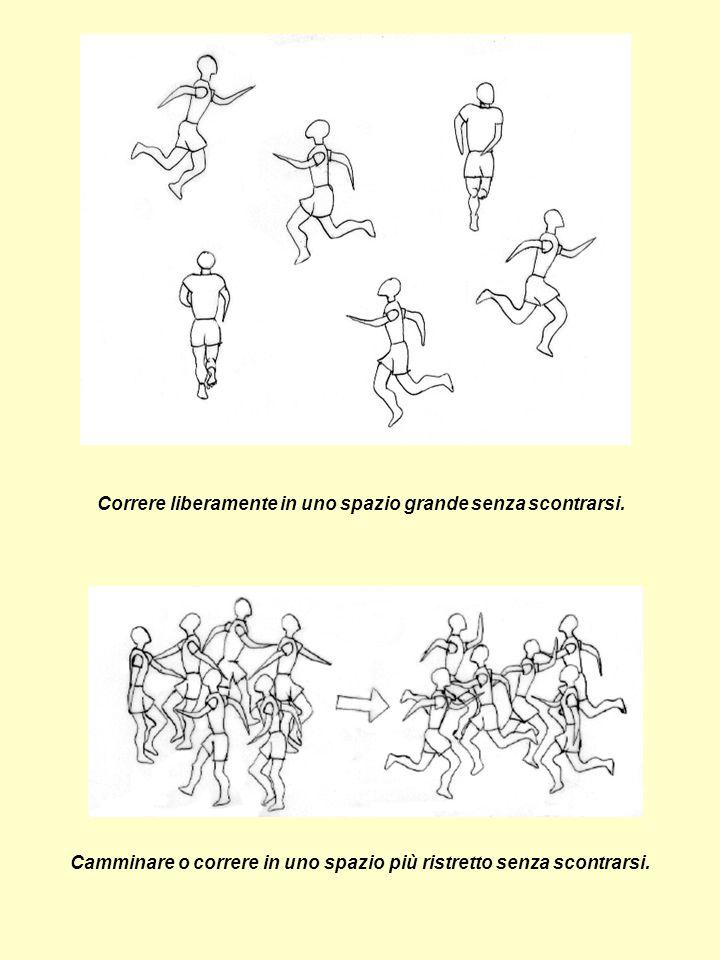 ESERCITAZIONI DIDATTICHE A determinati segnali dell insegnante, i ragazzi camminano o corrono andando a destra, a sinistra, indietro, avanti.