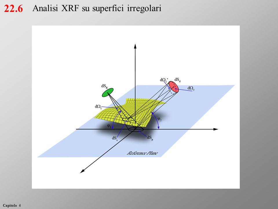 Analisi XRF su superfici irregolari 23.6 πVπV πOπO τ0τ0 πϑπϑ ϑ φ2*φ2* φ1*φ1* ρϑρϑ σϑσϑ ϑ