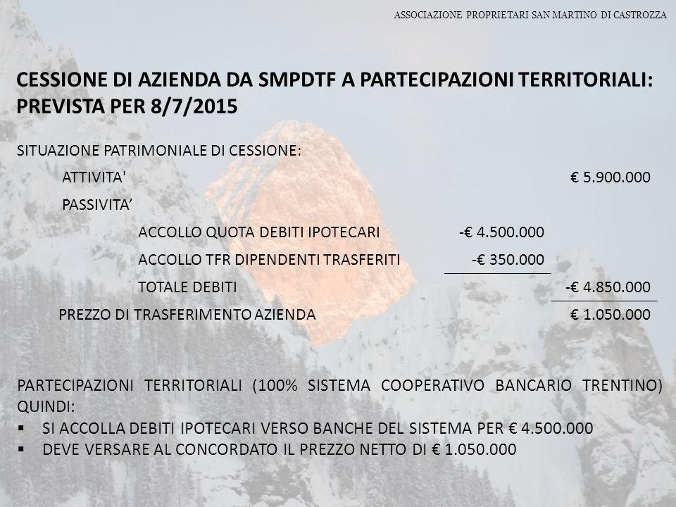 CESSIONE DI AZIENDA DA SMPDTF A PARTECIPAZIONI TERRITORIALI: PREVISTA PER 8/7/2015 SITUAZIONE PATRIMONIALE DI CESSIONE: ATTIVITA' € 5.900.000 PASSIVIT