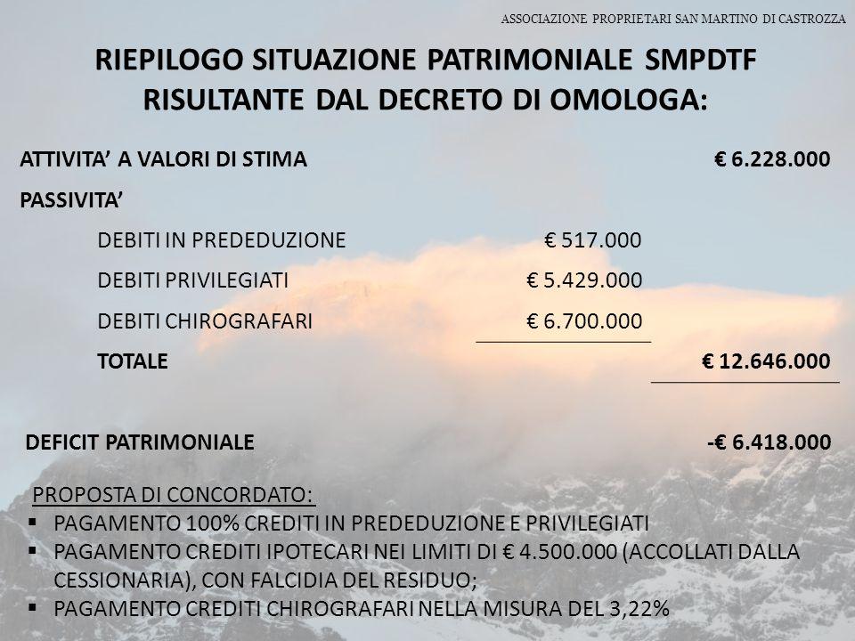 RIEPILOGO SITUAZIONE PATRIMONIALE SMPDTF RISULTANTE DAL DECRETO DI OMOLOGA: ATTIVITA' A VALORI DI STIMA € 6.228.000 PASSIVITA' DEBITI IN PREDEDUZIONE