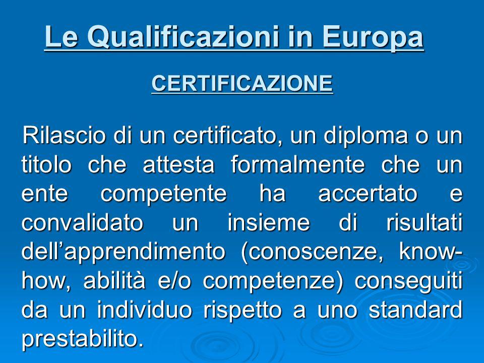 Le Qualificazioni in Europa CERTIFICAZIONE Rilascio di un certificato, un diploma o un titolo che attesta formalmente che un ente competente ha accert