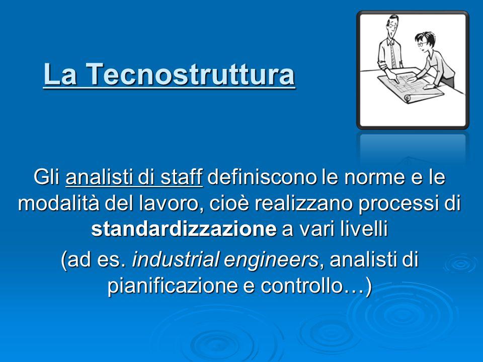 La Tecnostruttura Gli analisti di staff definiscono le norme e le modalità del lavoro, cioè realizzano processi di standardizzazione a vari livelli (a