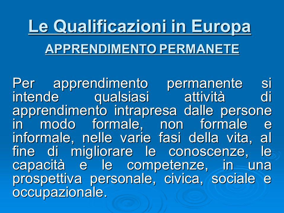 Le Qualificazioni in Europa APPRENDIMENTO PERMANETE Per apprendimento permanente si intende qualsiasi attività di apprendimento intrapresa dalle perso