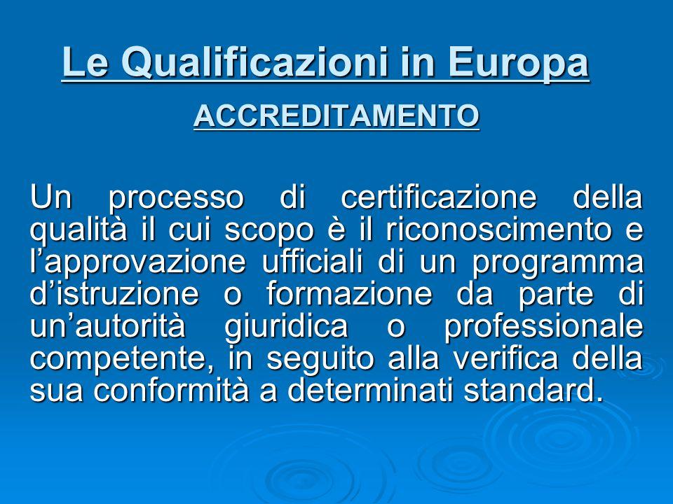 Le Qualificazioni in Europa ACCREDITAMENTO Un processo di certificazione della qualità il cui scopo è il riconoscimento e l'approvazione ufficiali di