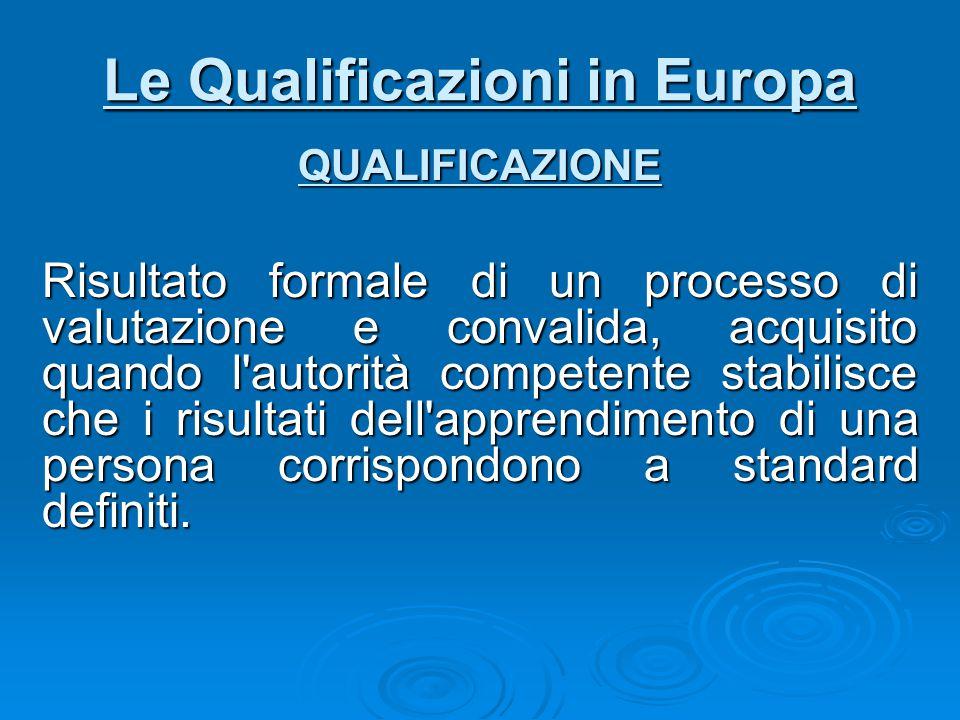 Le Qualificazioni in Europa QUALIFICAZIONE Risultato formale di un processo di valutazione e convalida, acquisito quando l'autorità competente stabili