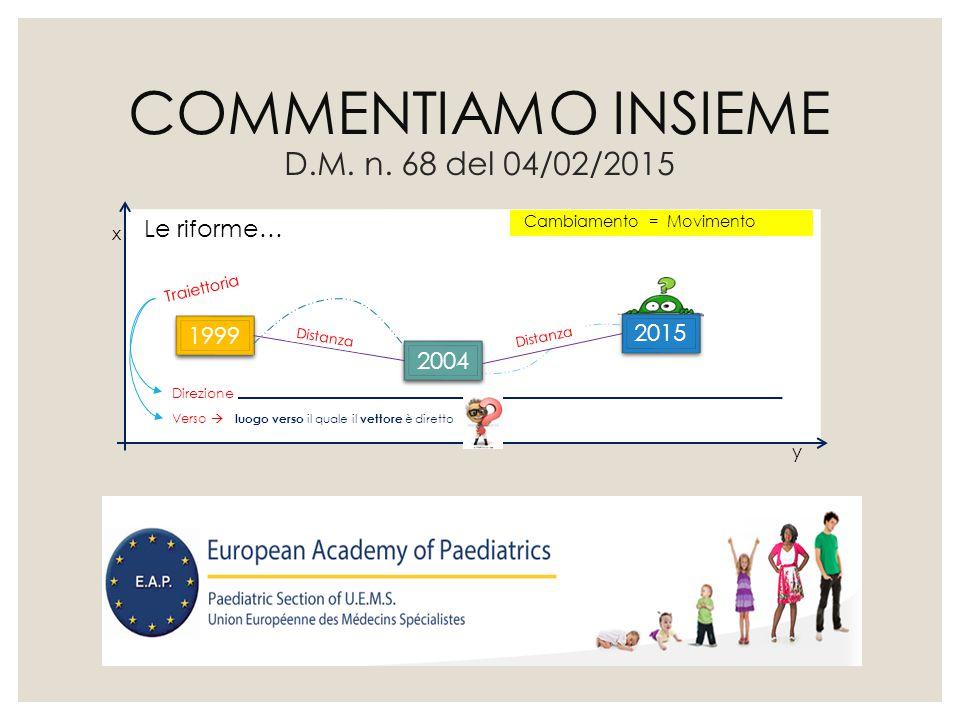 The European Academy of Paediatrics exists to promote the health of children and young people in Europe. European Board of Paediatrics Armonia Studia la sovrapposizione dei suoni (accordi), la loro reciproca concatenazione e la loro funzione all interno della tonalità.