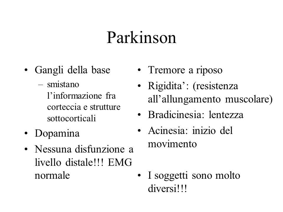 Parkinson Gangli della base –smistano l'informazione fra corteccia e strutture sottocorticali Dopamina Nessuna disfunzione a livello distale!!.