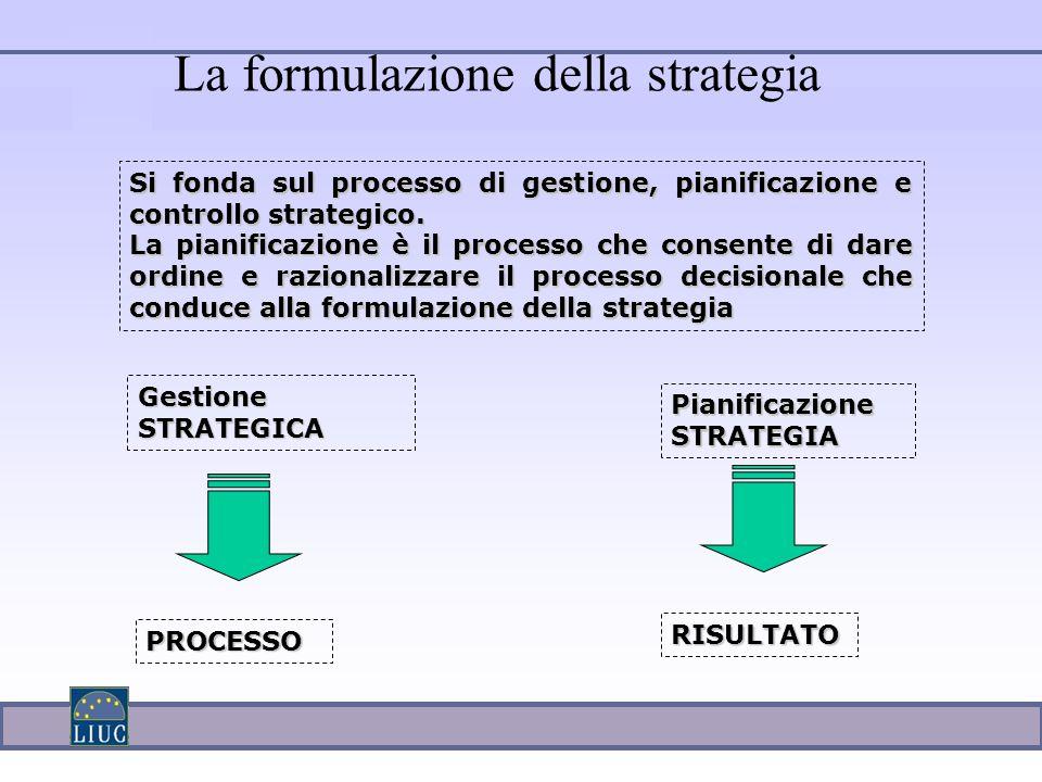 La formulazione della strategia Si fonda sul processo di gestione, pianificazione e controllo strategico. La pianificazione è il processo che consente
