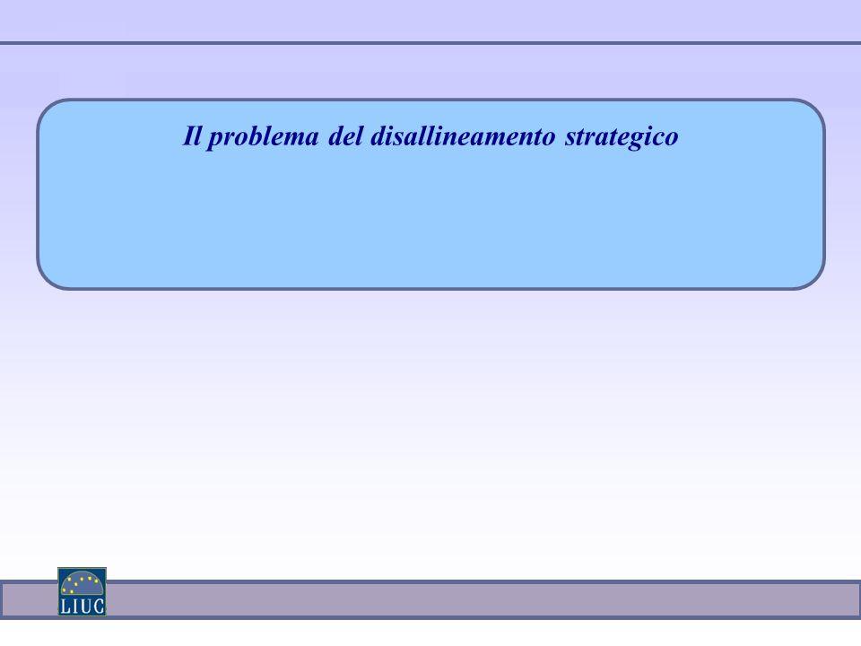 Il problema del disallineamento strategico