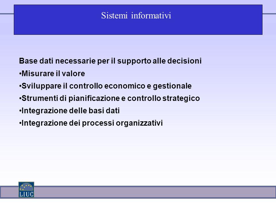 Sistemi informativi Base dati necessarie per il supporto alle decisioni Misurare il valore Sviluppare il controllo economico e gestionale Strumenti di pianificazione e controllo strategico Integrazione delle basi dati Integrazione dei processi organizzativi