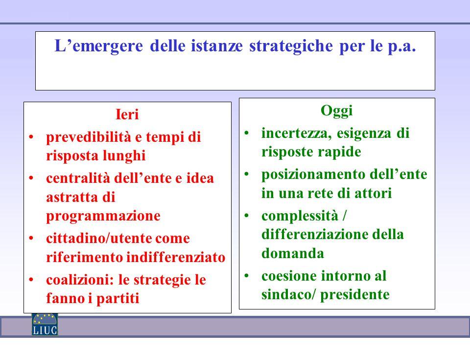 L'emergere delle istanze strategiche per le p.a. Ieri prevedibilità e tempi di risposta lunghi centralità dell'ente e idea astratta di programmazione