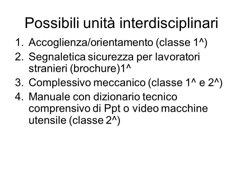 Possibili unità interdisciplinari 1.Accoglienza/orientamento (classe 1^) 2.Segnaletica sicurezza per lavoratori stranieri (brochure)1^ 3.Complessivo meccanico (classe 1^ e 2^) 4.Manuale con dizionario tecnico comprensivo di Ppt o video macchine utensile (classe 2^)