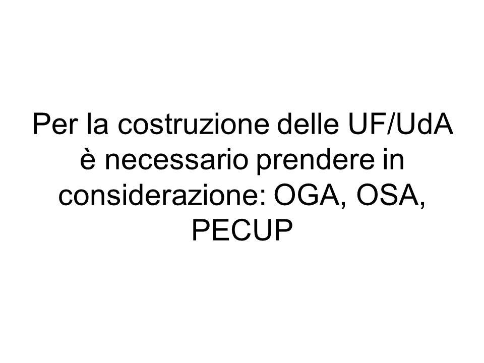 Per la costruzione delle UF/UdA è necessario prendere in considerazione: OGA, OSA, PECUP