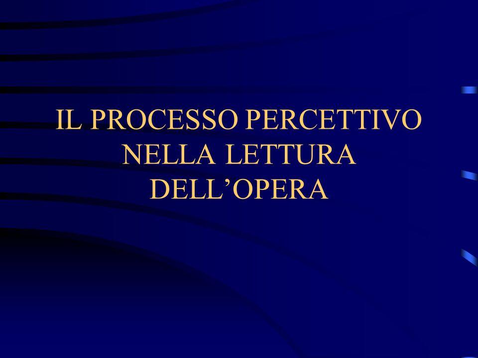 IL PROCESSO PERCETTIVO NELLA LETTURA DELL'OPERA