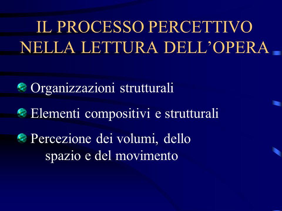 Organizzazioni strutturali Elementi compositivi e strutturali Percezione dei volumi, dello spazio e del movimento