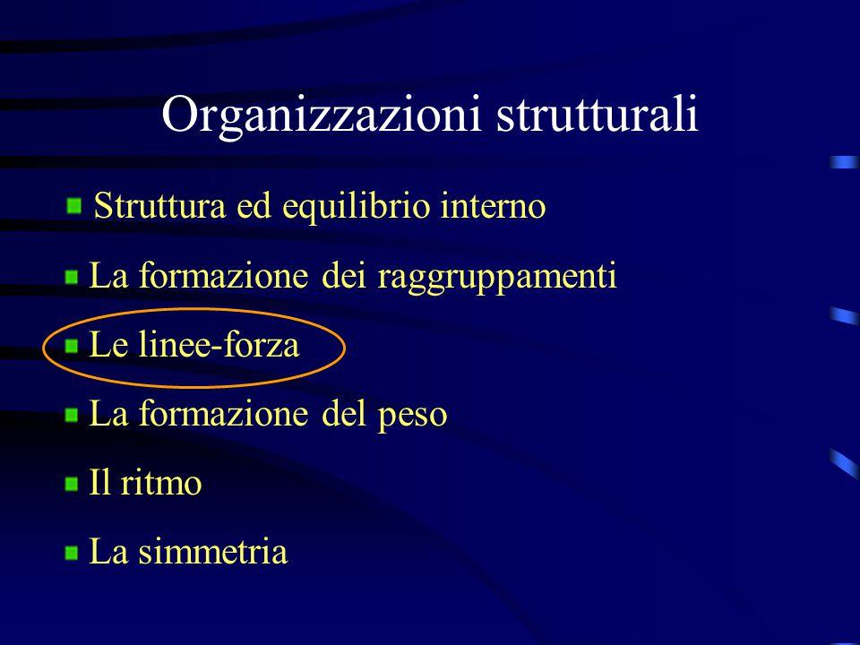 Organizzazioni strutturali Struttura ed equilibrio interno La formazione dei raggruppamenti Le linee-forza La formazione del peso Il ritmo La simmetri