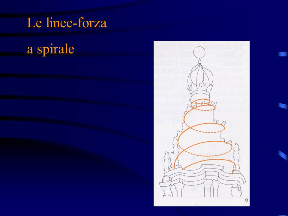 Le linee-forza a spirale