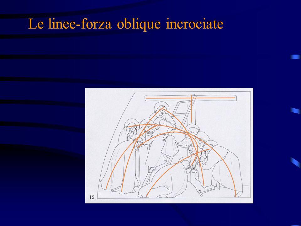 Le linee-forza oblique incrociate