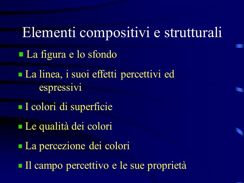Elementi compositivi e strutturali La figura e lo sfondo La linea, i suoi effetti percettivi ed espressivi I colori di superficie Le qualità dei color
