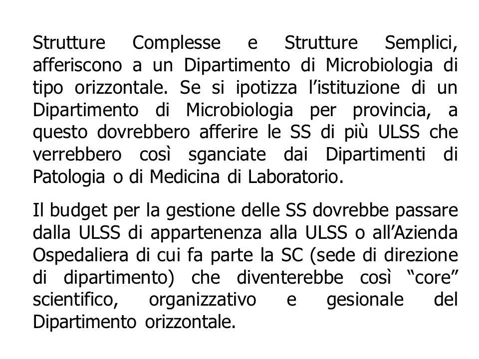 Strutture Complesse e Strutture Semplici, afferiscono a un Dipartimento di Microbiologia di tipo orizzontale.