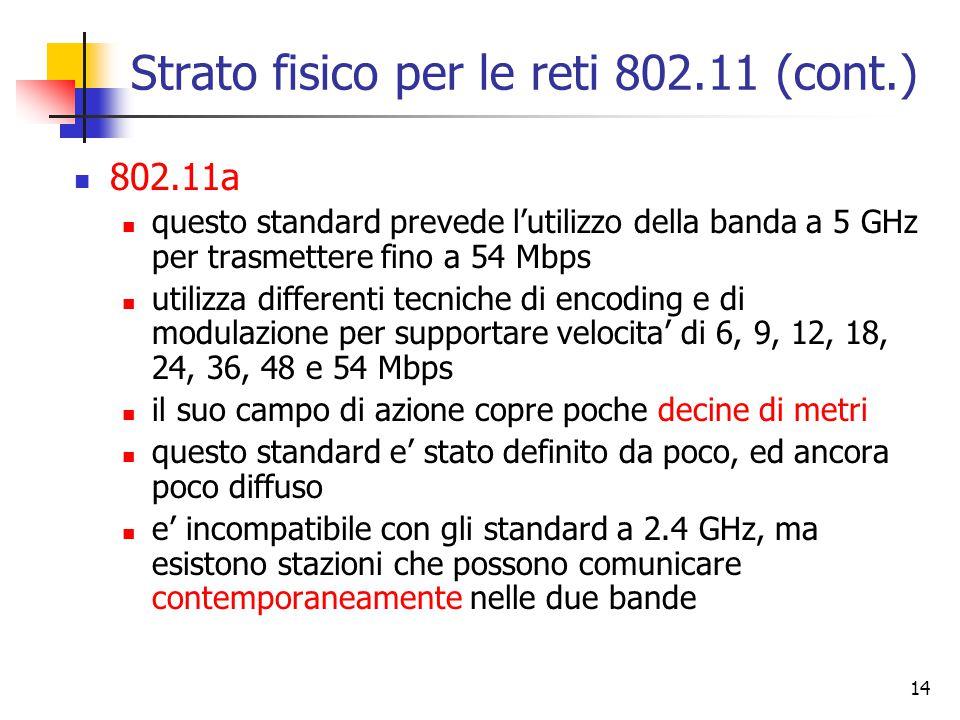 14 Strato fisico per le reti 802.11 (cont.) 802.11a questo standard prevede l'utilizzo della banda a 5 GHz per trasmettere fino a 54 Mbps utilizza dif