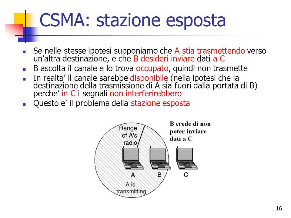 16 CSMA: stazione esposta Se nelle stesse ipotesi supponiamo che A stia trasmettendo verso un'altra destinazione, e che B desideri inviare dati a C B
