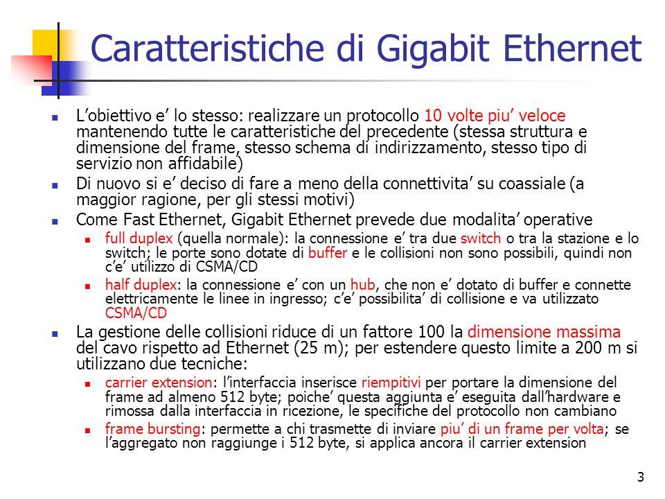 3 Caratteristiche di Gigabit Ethernet L'obiettivo e' lo stesso: realizzare un protocollo 10 volte piu' veloce mantenendo tutte le caratteristiche del