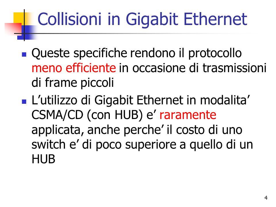 4 Collisioni in Gigabit Ethernet Queste specifiche rendono il protocollo meno efficiente in occasione di trasmissioni di frame piccoli L'utilizzo di Gigabit Ethernet in modalita' CSMA/CD (con HUB) e' raramente applicata, anche perche' il costo di uno switch e' di poco superiore a quello di un HUB