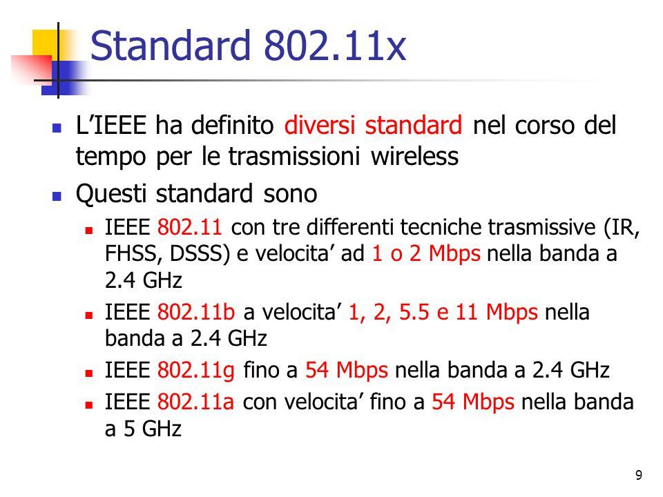 9 Standard 802.11x L'IEEE ha definito diversi standard nel corso del tempo per le trasmissioni wireless Questi standard sono IEEE 802.11 con tre differenti tecniche trasmissive (IR, FHSS, DSSS) e velocita' ad 1 o 2 Mbps nella banda a 2.4 GHz IEEE 802.11b a velocita' 1, 2, 5.5 e 11 Mbps nella banda a 2.4 GHz IEEE 802.11g fino a 54 Mbps nella banda a 2.4 GHz IEEE 802.11a con velocita' fino a 54 Mbps nella banda a 5 GHz