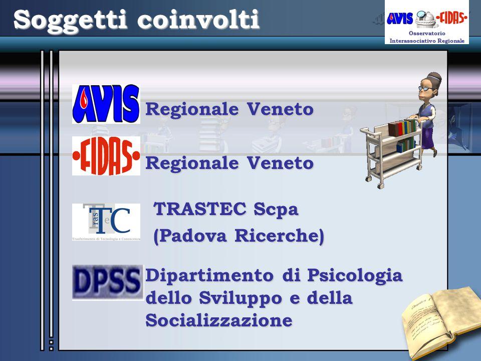 Regionale Veneto TRASTEC Scpa (Padova Ricerche) Dipartimento di Psicologia dello Sviluppo e della Socializzazione Your Subtitle Goes Here Osservatorio Interassociativo Regionale Soggetti coinvolti