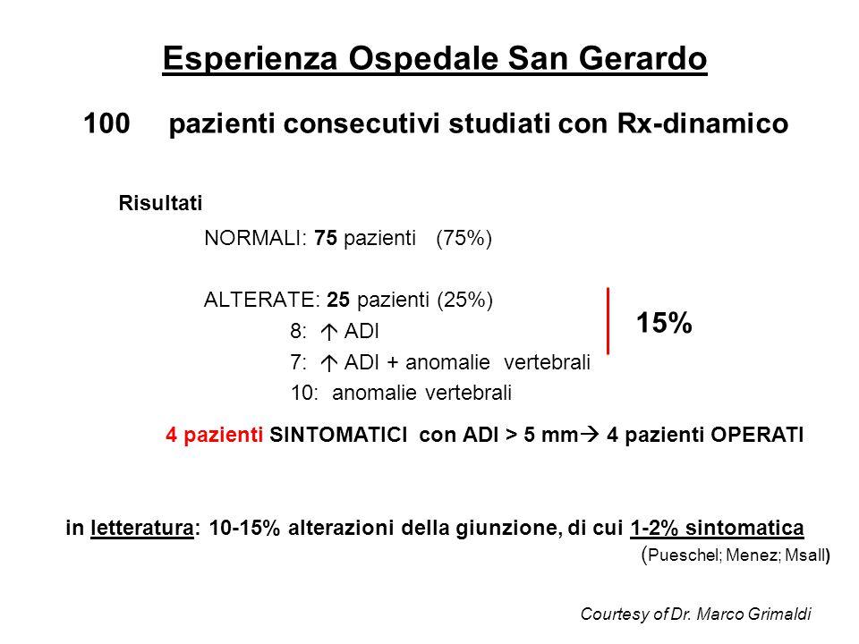 Risultati NORMALI: 75 pazienti (75%) ALTERATE: 25 pazienti (25%) 8:  ADI 7:  ADI + anomalie vertebrali 10: anomalie vertebrali 15% in letteratura: 1