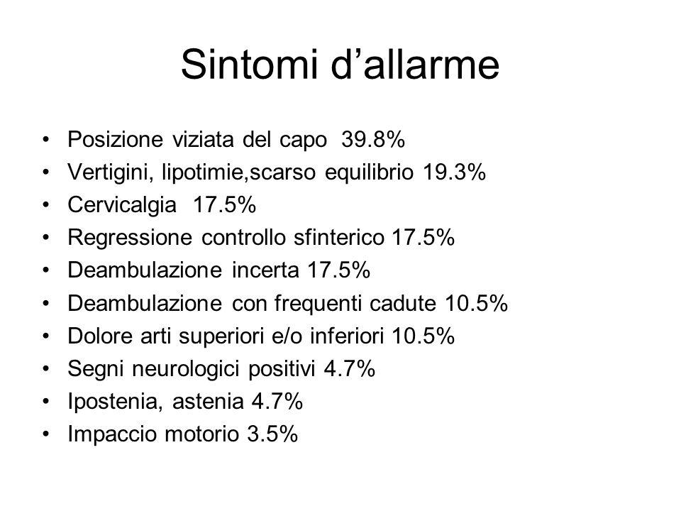 Sintomi d'allarme Posizione viziata del capo 39.8% Vertigini, lipotimie,scarso equilibrio 19.3% Cervicalgia 17.5% Regressione controllo sfinterico 17.