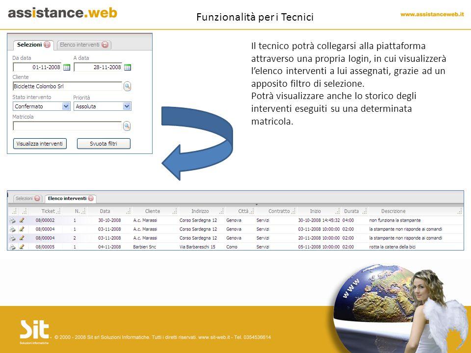 Funzionalità per i Tecnici Il tecnico potrà collegarsi alla piattaforma attraverso una propria login, in cui visualizzerà l'elenco interventi a lui assegnati, grazie ad un apposito filtro di selezione.