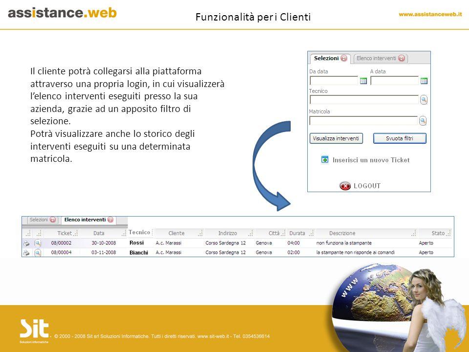Funzionalità per i Clienti Il cliente potrà collegarsi alla piattaforma attraverso una propria login, in cui visualizzerà l'elenco interventi eseguiti presso la sua azienda, grazie ad un apposito filtro di selezione.