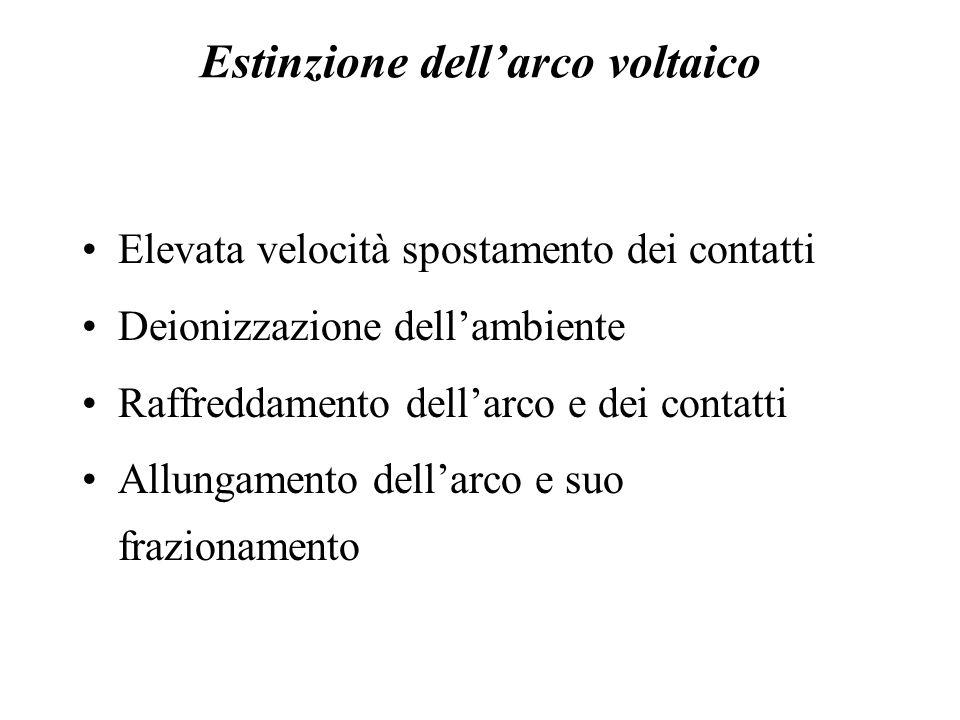 Estinzione dell'arco voltaico Elevata velocità spostamento dei contatti Deionizzazione dell'ambiente Raffreddamento dell'arco e dei contatti Allungame