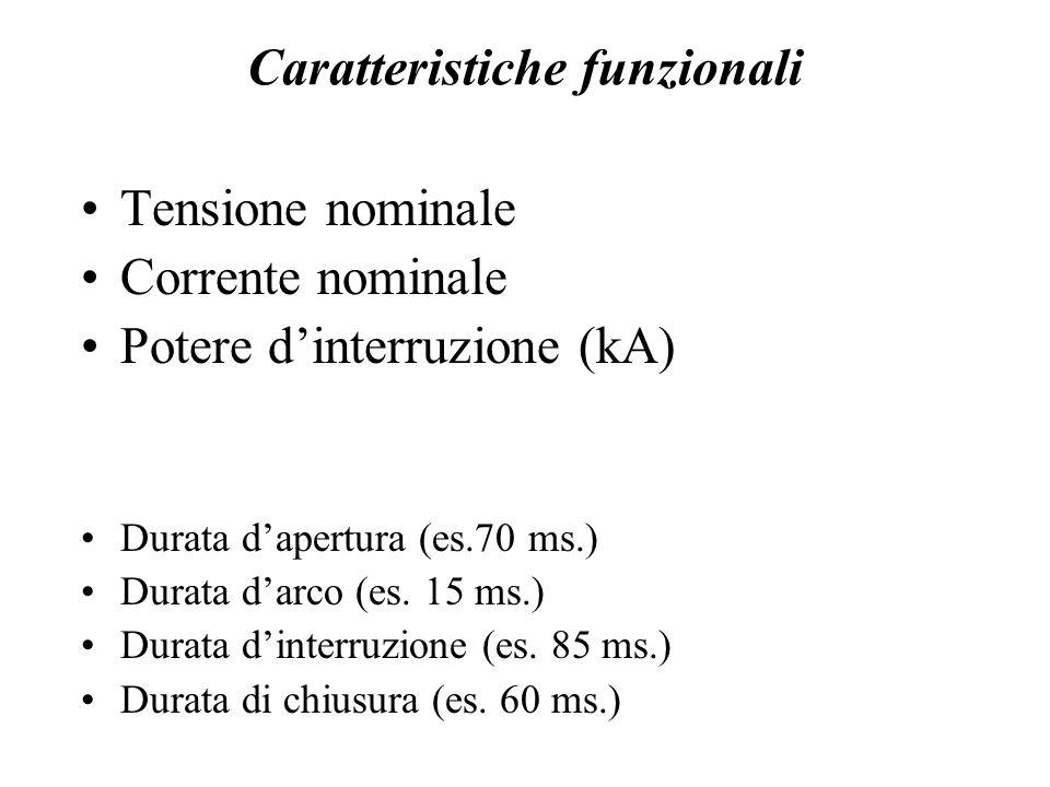 Caratteristiche funzionali Tensione nominale Corrente nominale Potere d'interruzione (kA) Durata d'apertura (es.70 ms.) Durata d'arco (es. 15 ms.) Dur