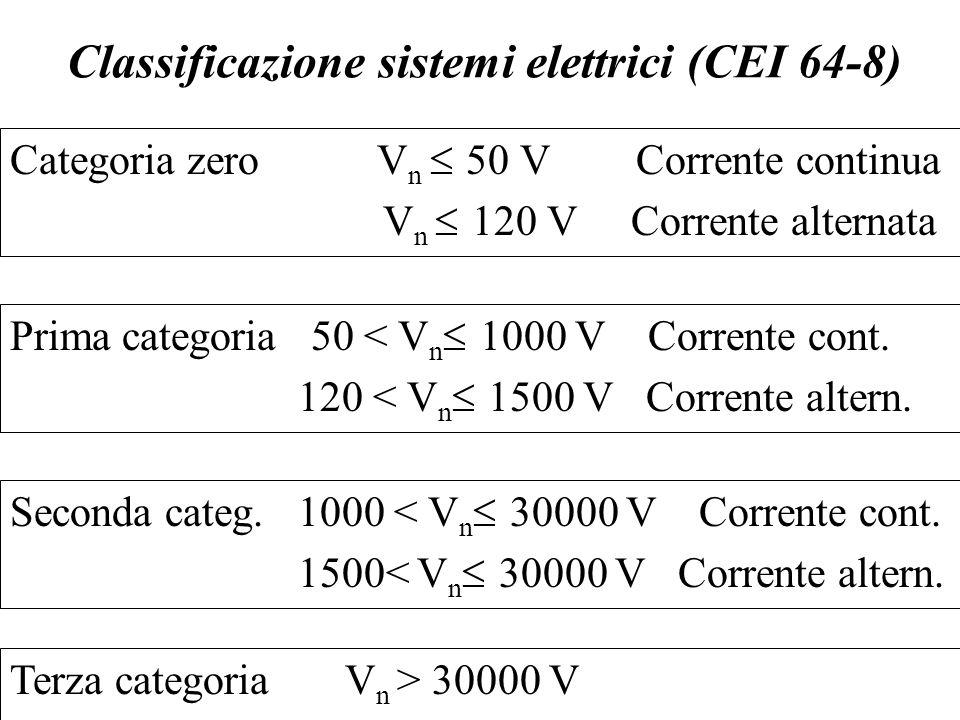 Classificazione sistemi elettrici (CEI 64-8) Categoria zero V n   50 V Corrente continua V n   120 V Corrente alternata Prima categoria 50 < V n 
