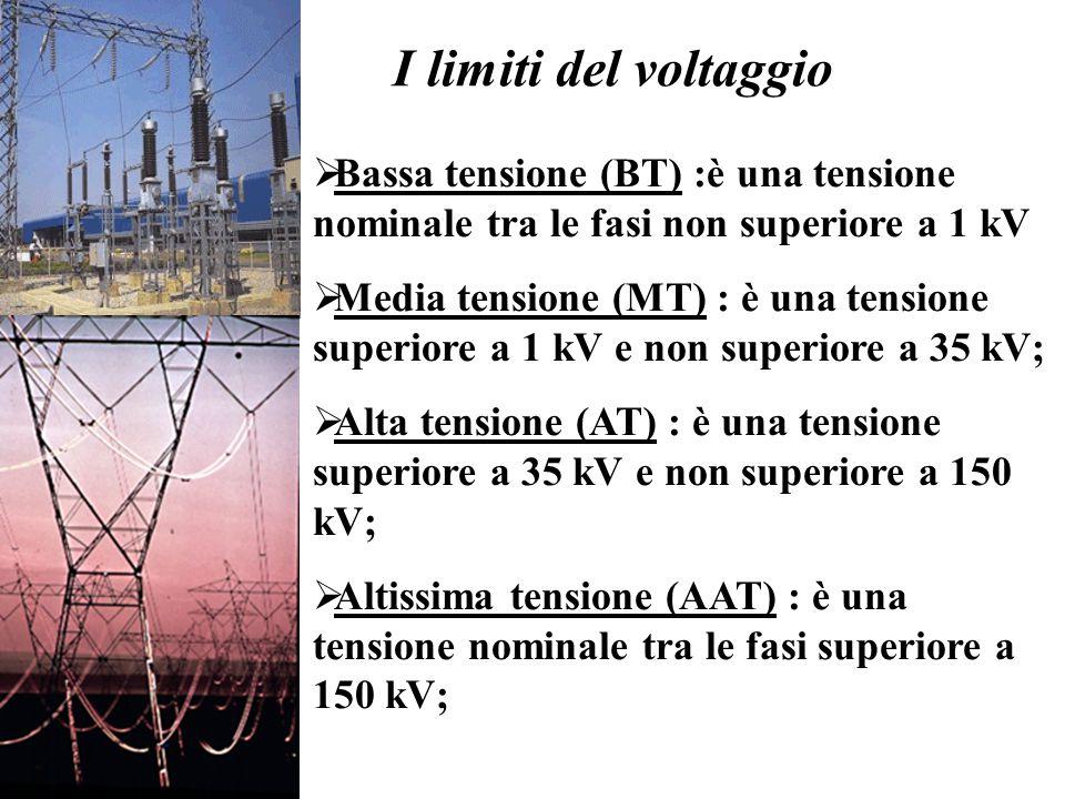 I limiti del voltaggio  Bassa tensione (BT) :è una tensione nominale tra le fasi non superiore a 1 kV  Media tensione (MT) : è una tensione superior