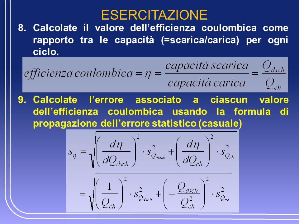 ESERCITAZIONE 8.Calcolate il valore dell'efficienza coulombica come rapporto tra le capacità (=scarica/carica) per ogni ciclo.